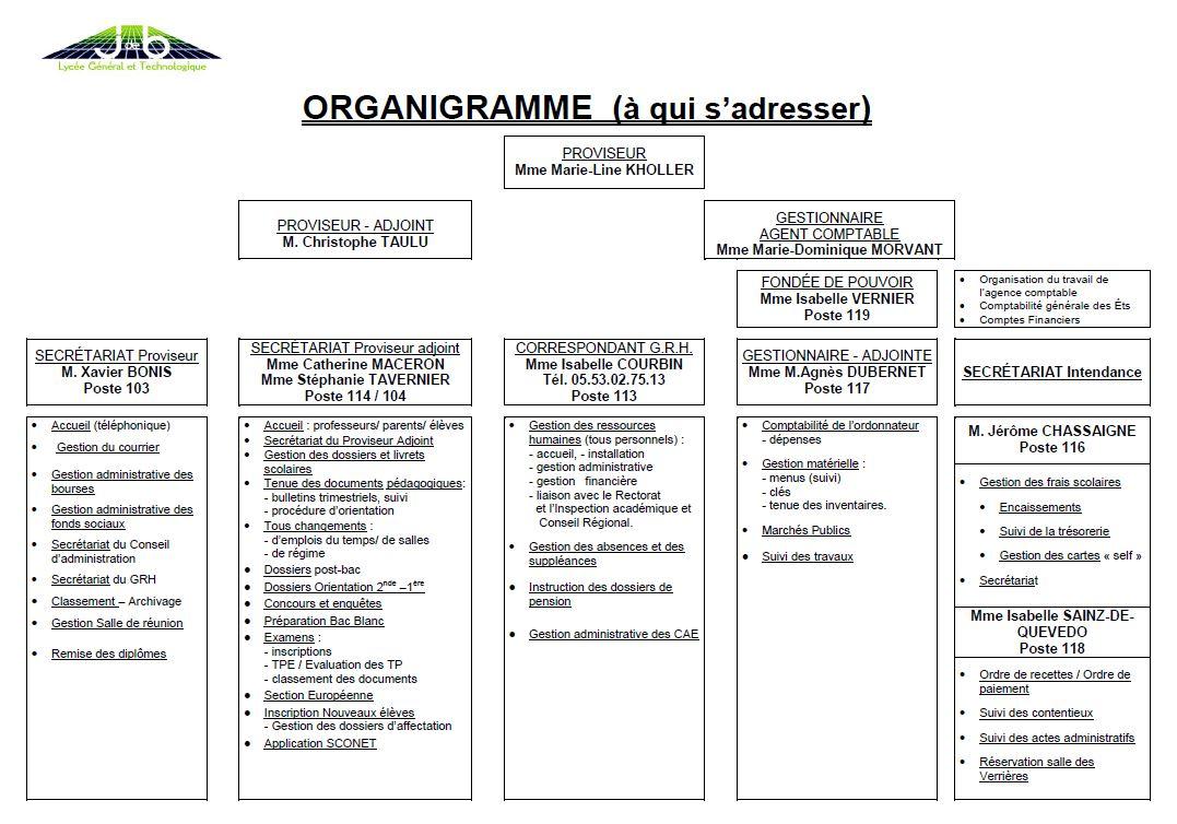 organigramme_2016_17